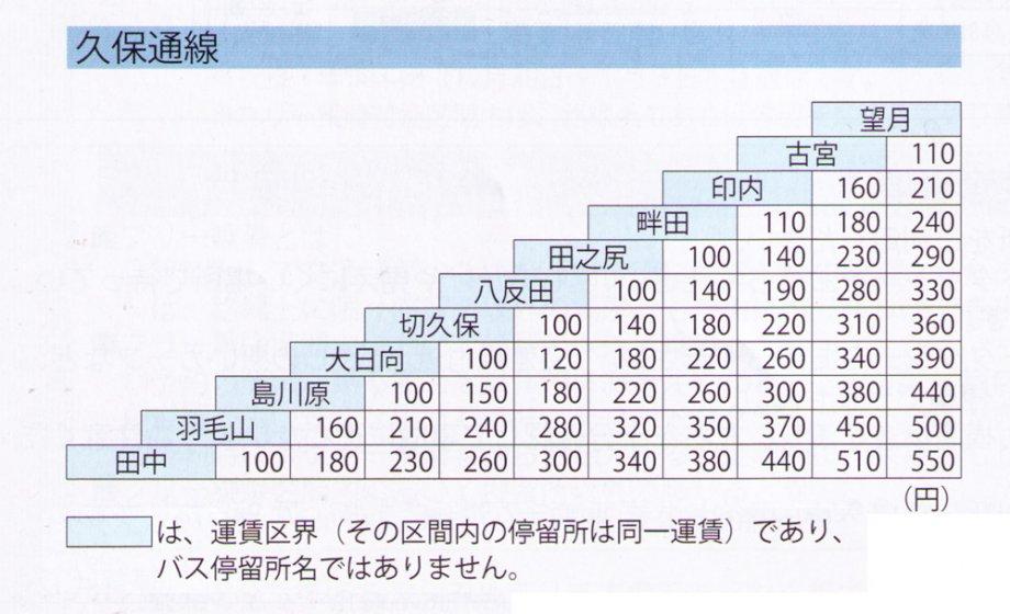 20150716-%E4%B9%85%E4%BF%9D%E7%B7%9A%E6%96%99%E9%87%91%E8%A1%A8.jpg